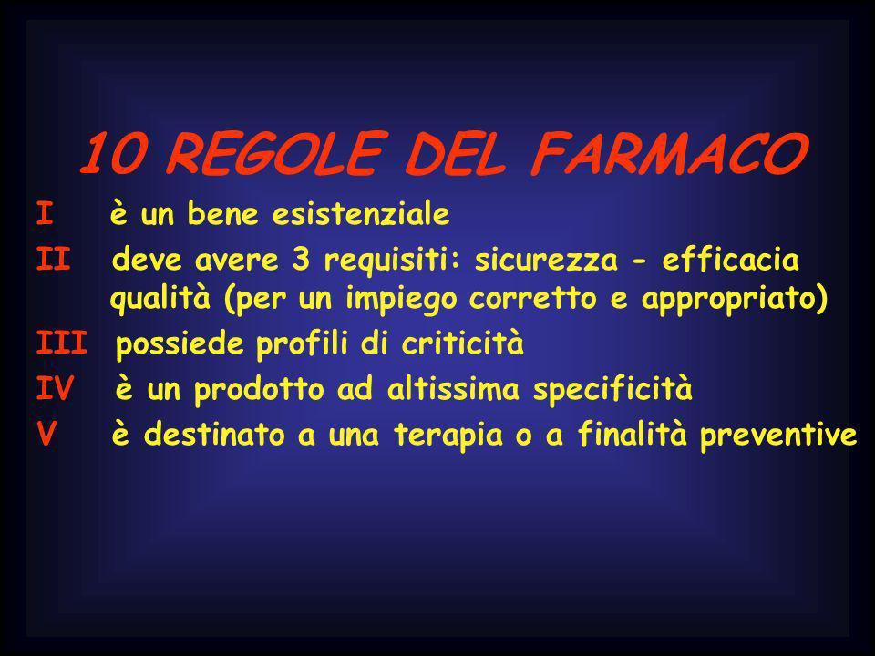 10 REGOLE DEL FARMACO I è un bene esistenziale