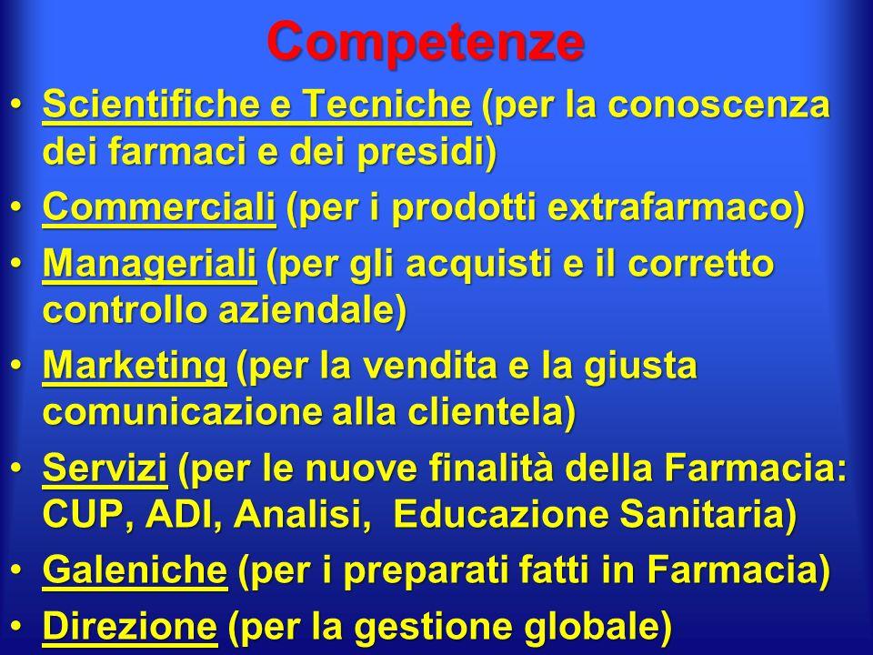 Competenze Scientifiche e Tecniche (per la conoscenza dei farmaci e dei presidi) Commerciali (per i prodotti extrafarmaco)