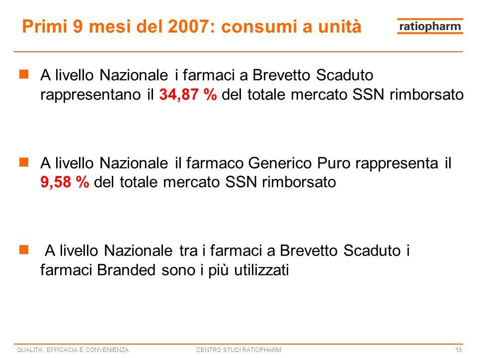 Primi 9 mesi del 2007: consumi a unità