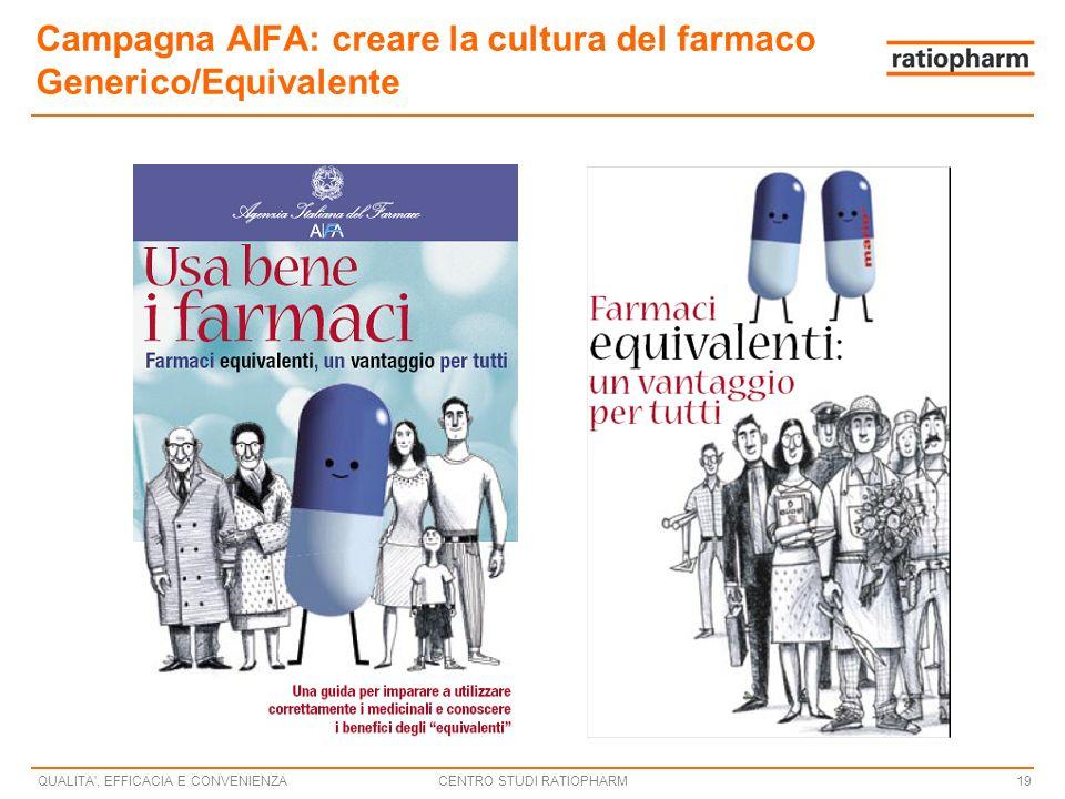 Campagna AIFA: creare la cultura del farmaco Generico/Equivalente