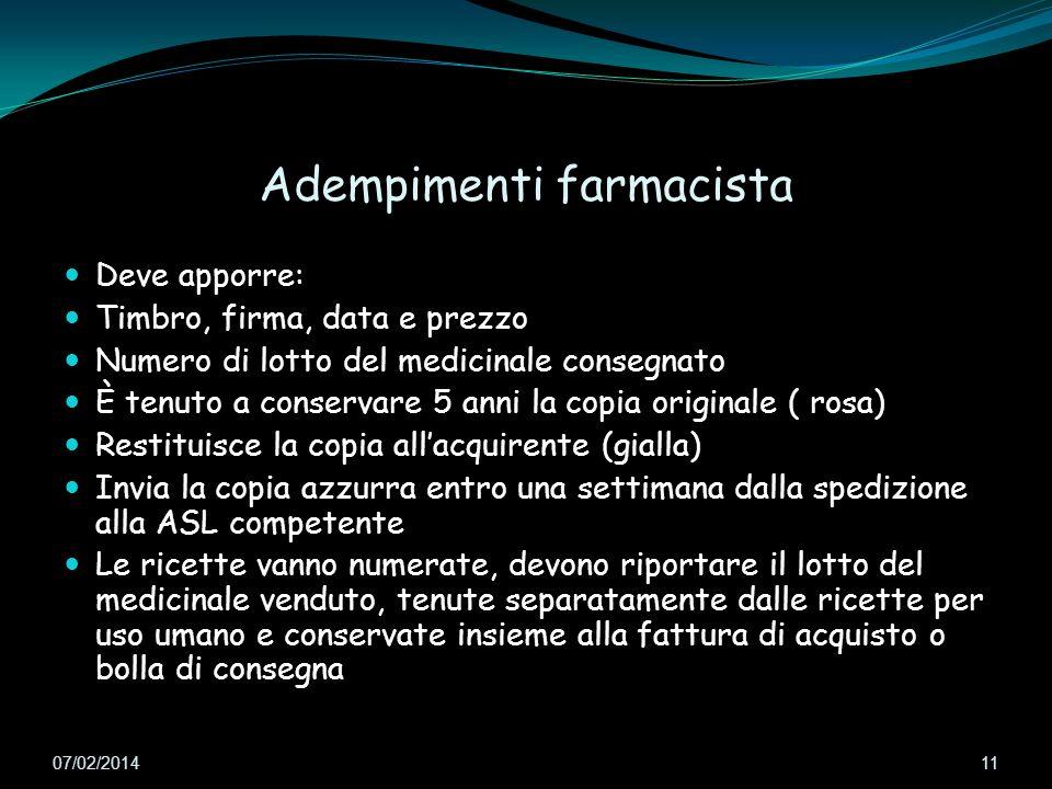 Adempimenti farmacista