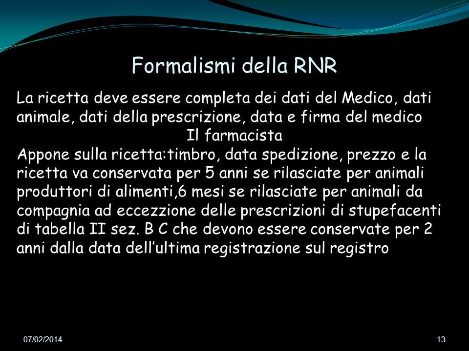 Formalismi della RNR La ricetta deve essere completa dei dati del Medico, dati animale, dati della prescrizione, data e firma del medico.