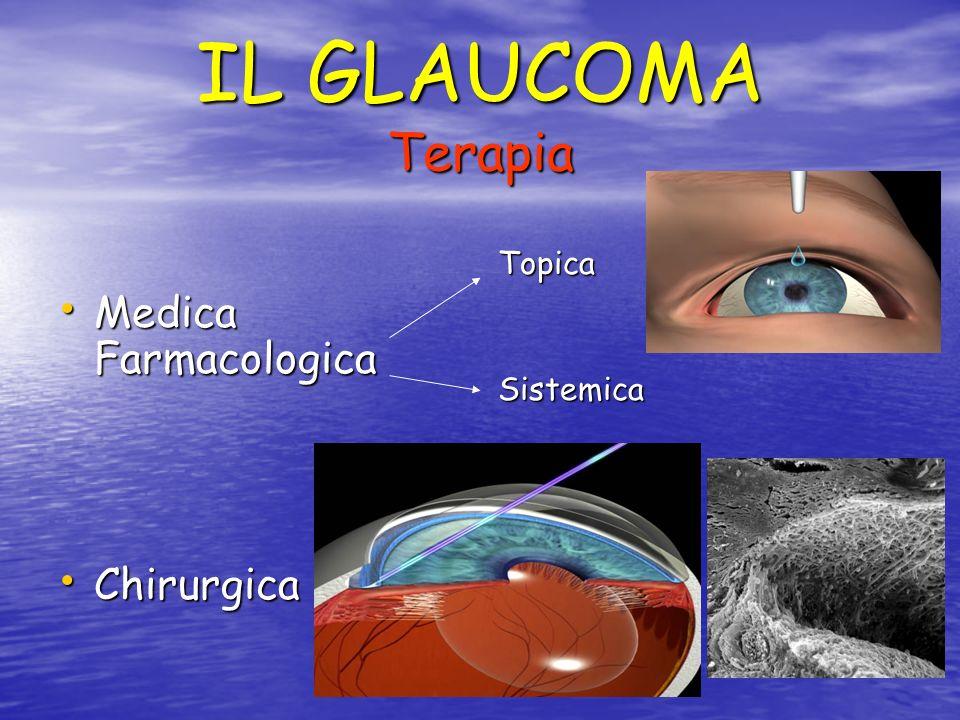 IL GLAUCOMA Terapia Medica Farmacologica Chirurgica Topica Sistemica