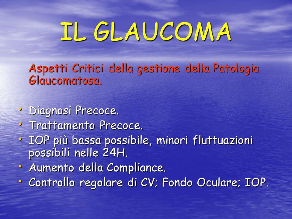 IL GLAUCOMA Aspetti Critici della gestione della Patologia Glaucomatosa. Diagnosi Precoce. Trattamento Precoce.