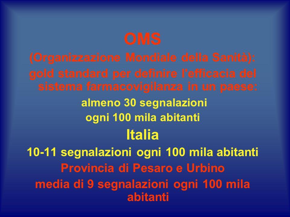 OMS Italia (Organizzazione Mondiale della Sanità):