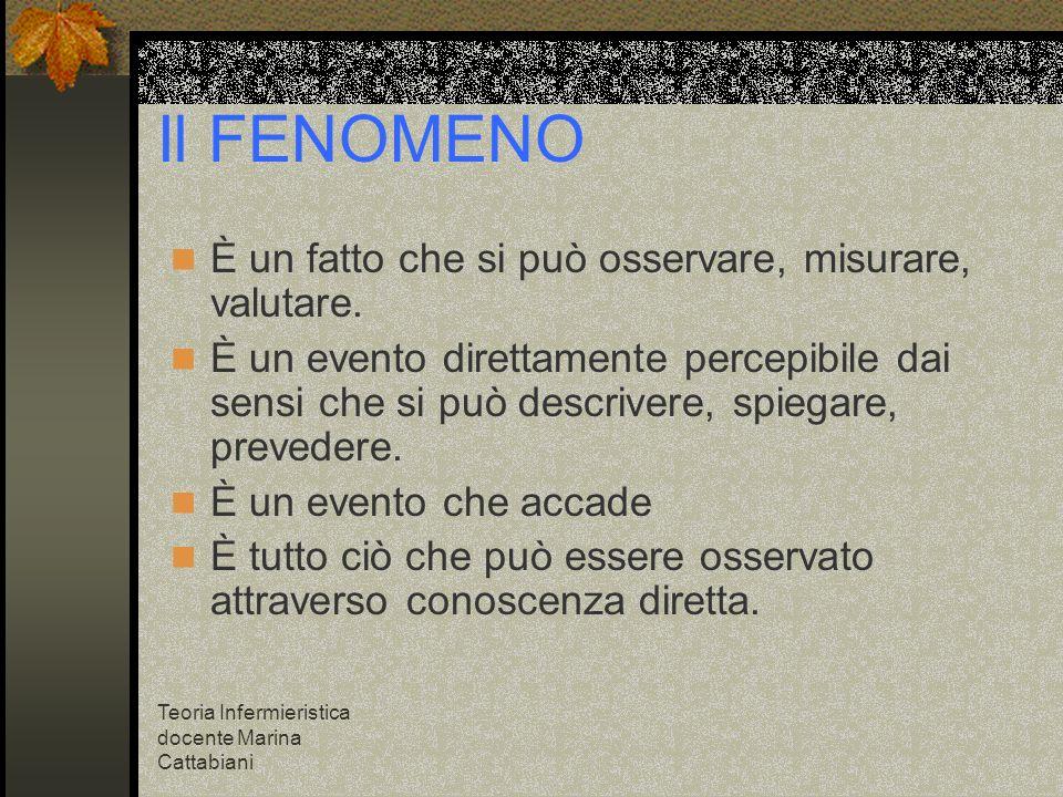 Il FENOMENO È un fatto che si può osservare, misurare, valutare.