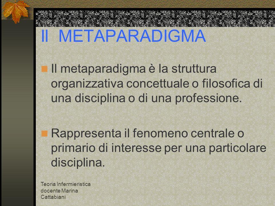 Il METAPARADIGMA Il metaparadigma è la struttura organizzativa concettuale o filosofica di una disciplina o di una professione.