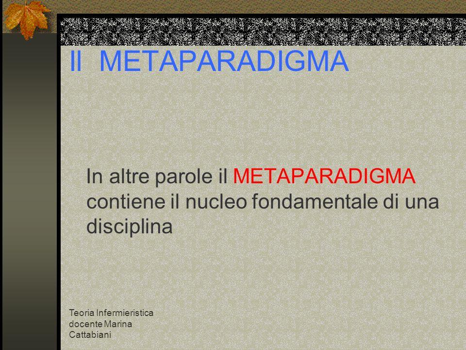 Il METAPARADIGMA In altre parole il METAPARADIGMA contiene il nucleo fondamentale di una disciplina.