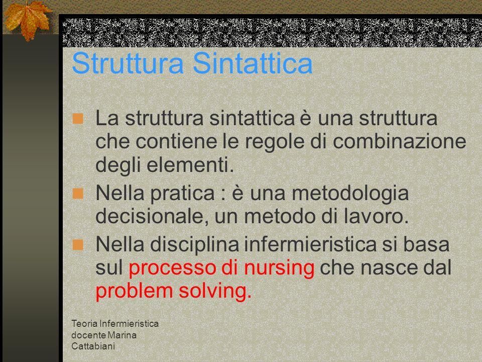 Struttura Sintattica La struttura sintattica è una struttura che contiene le regole di combinazione degli elementi.