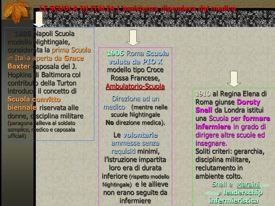 LE SCUOLA IN ITALIA L'assistenza dipendeva dal medico