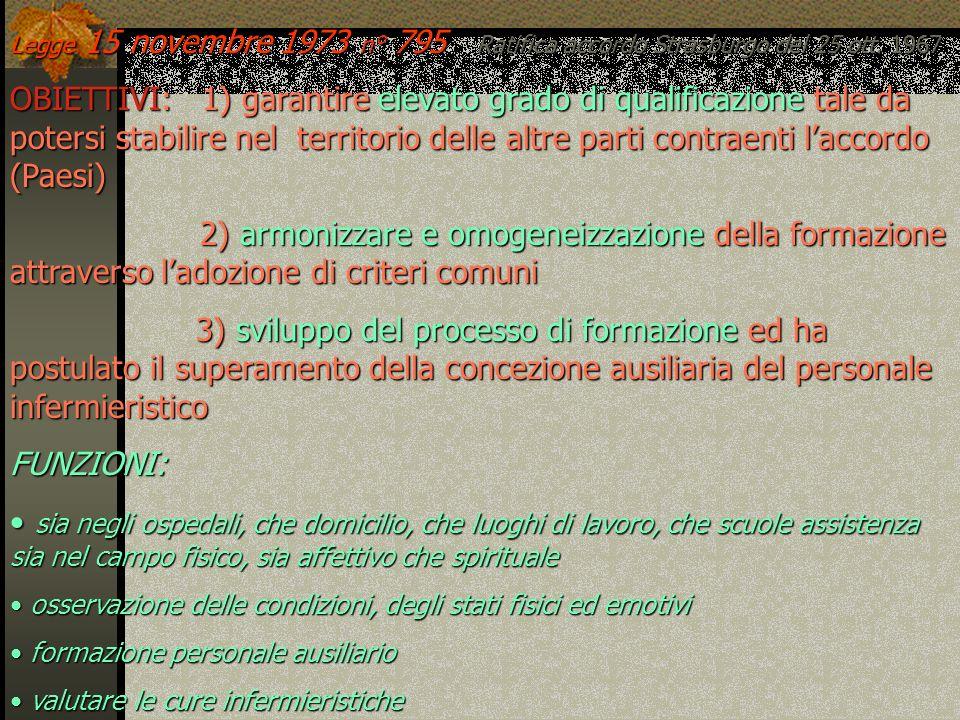 Legge 15 novembre 1973 n° 795 Ratifica accordo Strasburgo del 25 ott
