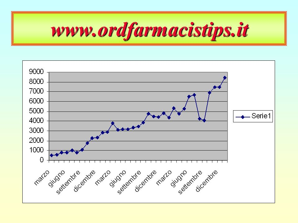 www.ordfarmacistips.it