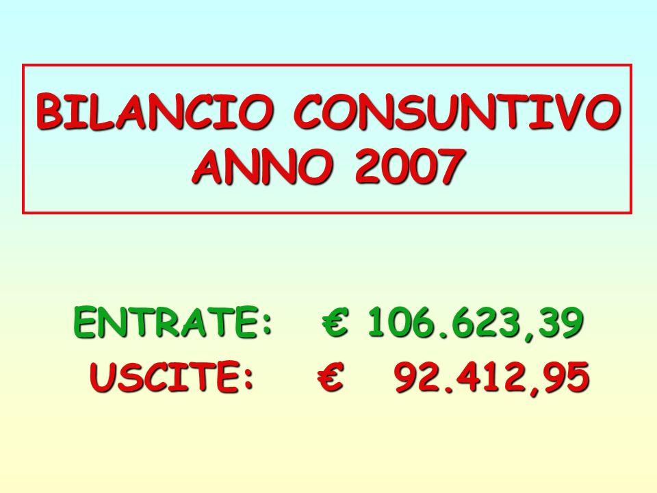 BILANCIO CONSUNTIVO ANNO 2007