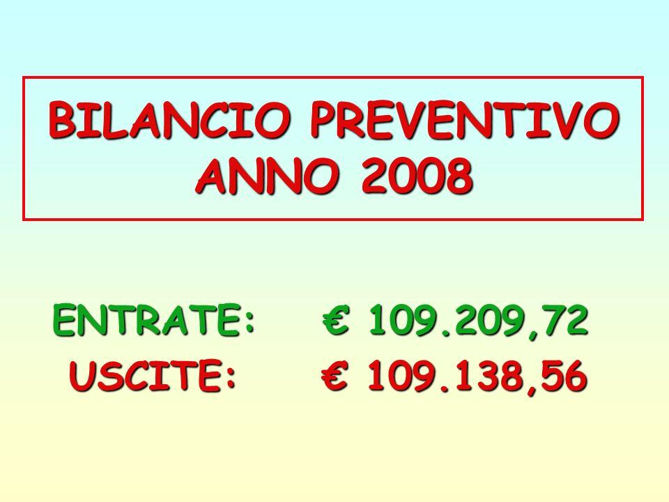 BILANCIO PREVENTIVO ANNO 2008