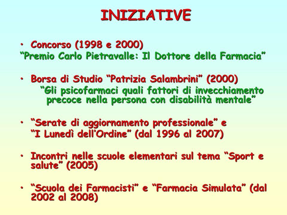 INIZIATIVE Concorso (1998 e 2000)