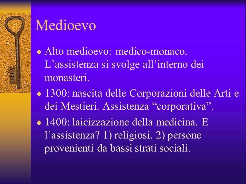 Medioevo Alto medioevo: medico-monaco. L'assistenza si svolge all'interno dei monasteri.