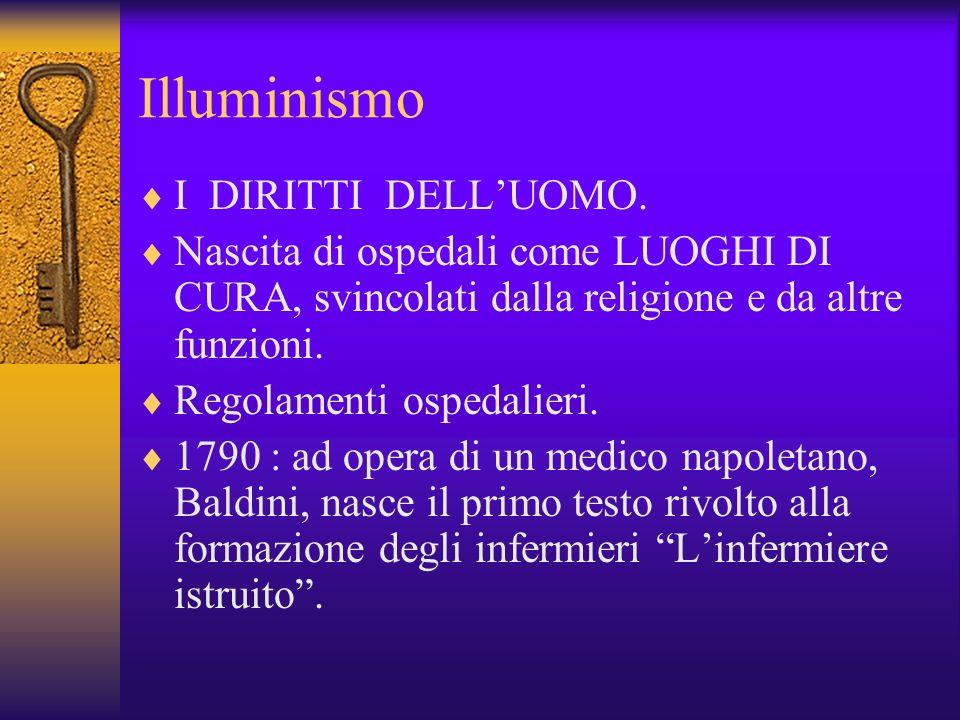 Illuminismo I DIRITTI DELL'UOMO.