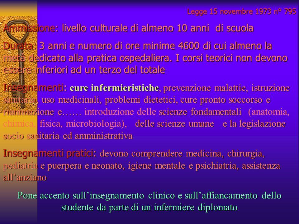 Ammissione: livello culturale di almeno 10 anni di scuola