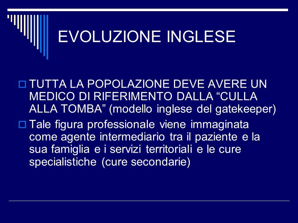 EVOLUZIONE INGLESETUTTA LA POPOLAZIONE DEVE AVERE UN MEDICO DI RIFERIMENTO DALLA CULLA ALLA TOMBA (modello inglese del gatekeeper)