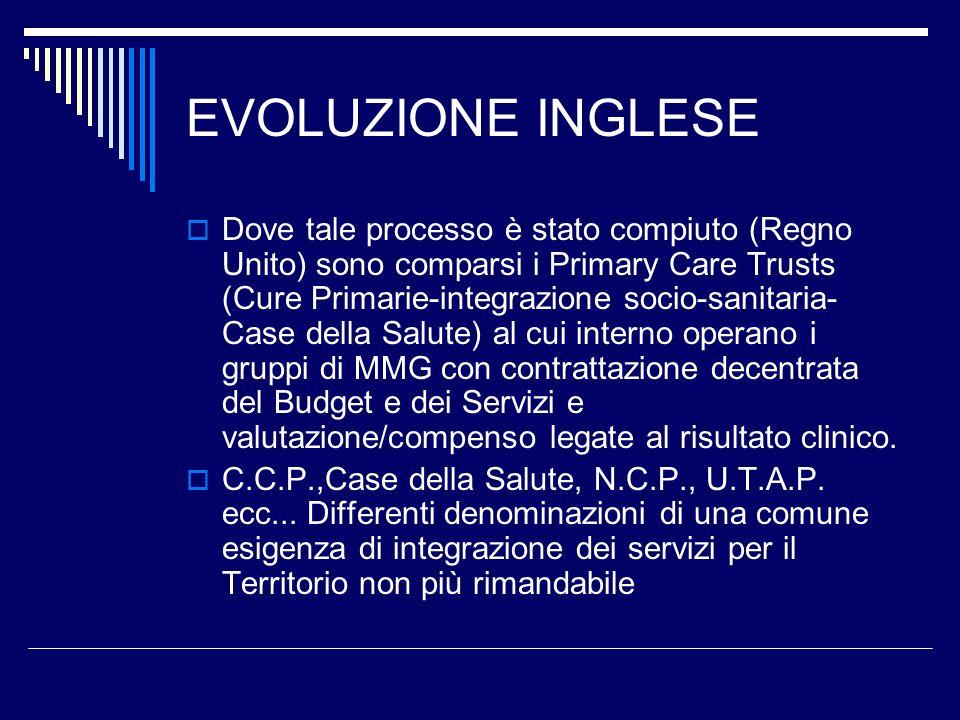EVOLUZIONE INGLESE