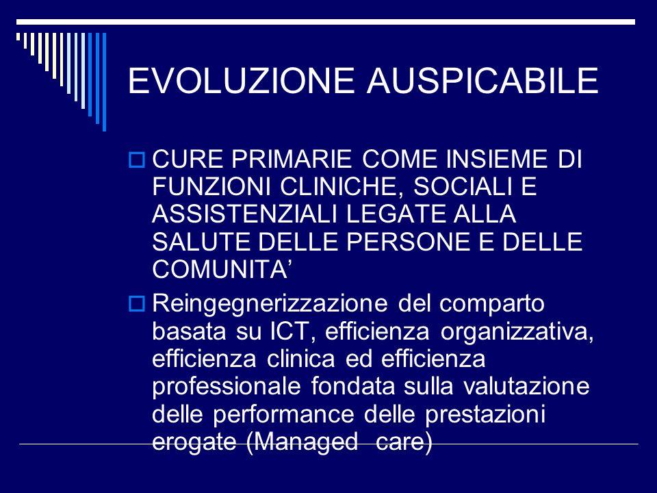 EVOLUZIONE AUSPICABILE
