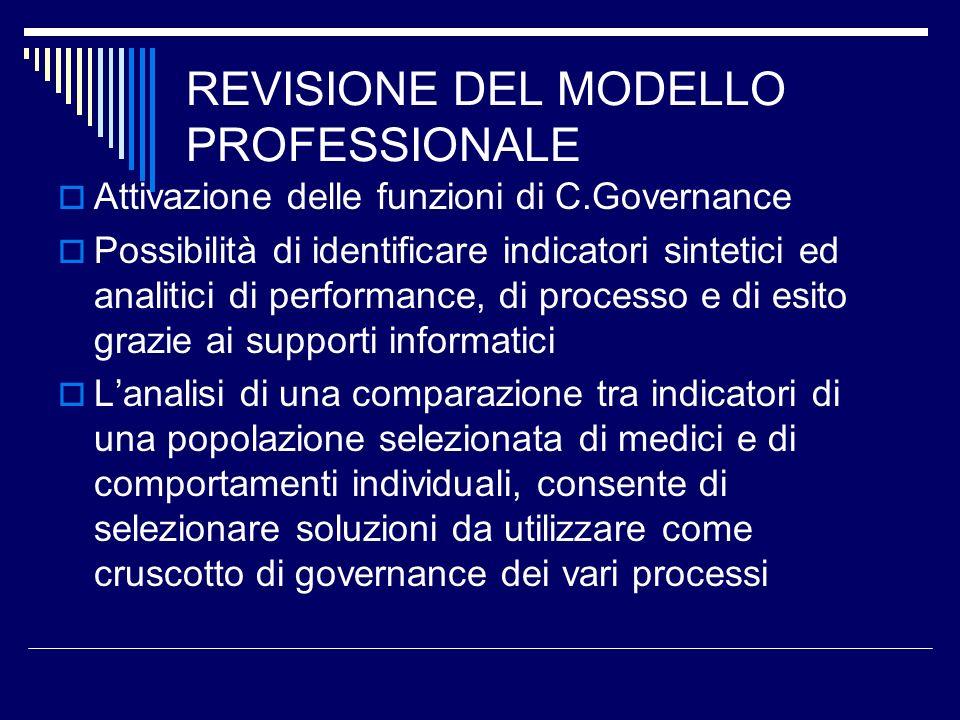 REVISIONE DEL MODELLO PROFESSIONALE