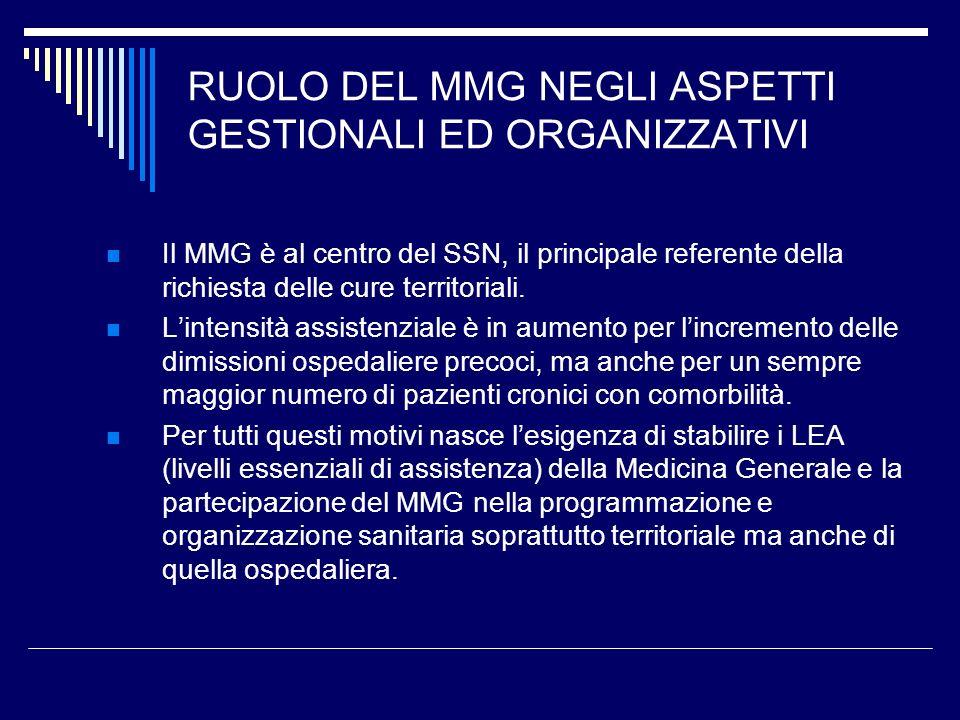 RUOLO DEL MMG NEGLI ASPETTI GESTIONALI ED ORGANIZZATIVI