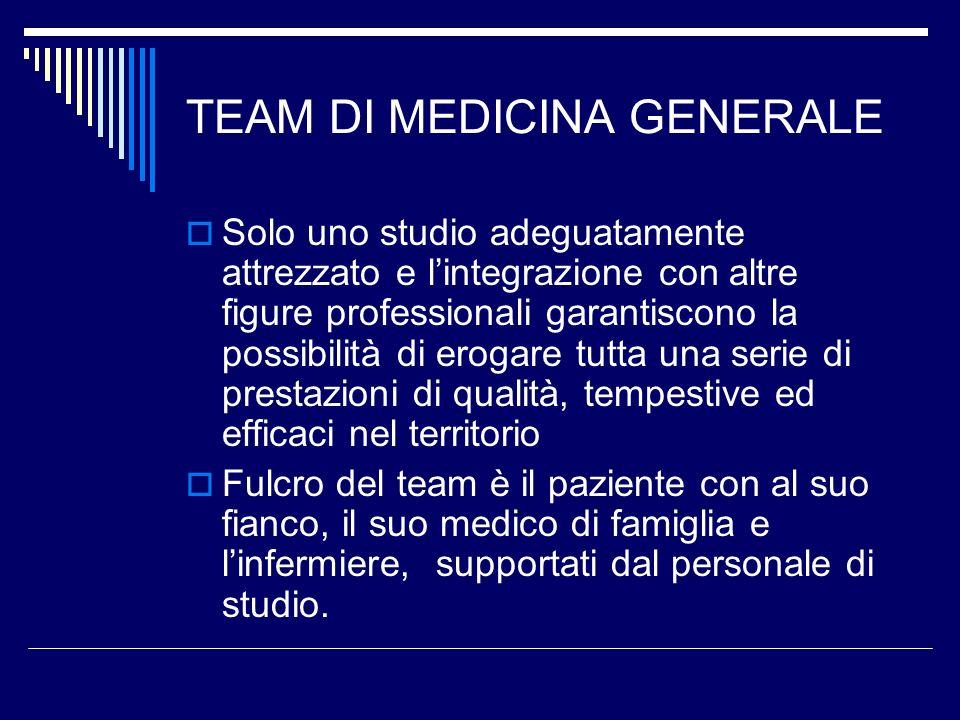 TEAM DI MEDICINA GENERALE