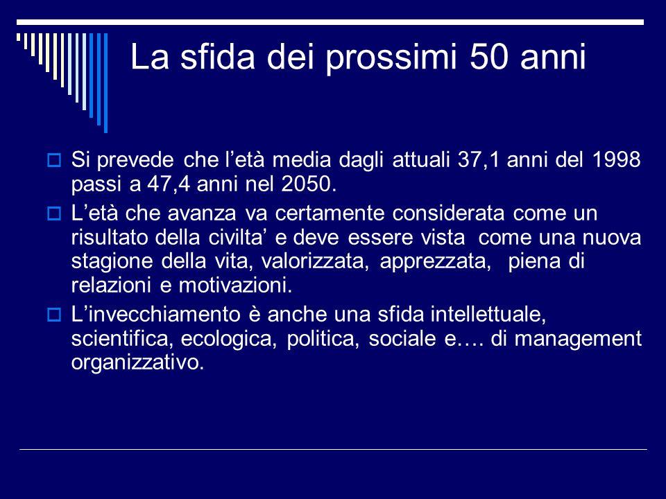 La sfida dei prossimi 50 anni