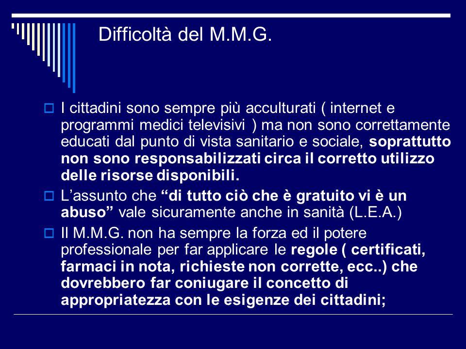 Difficoltà del M.M.G.