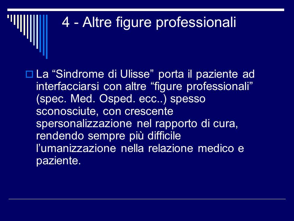4 - Altre figure professionali