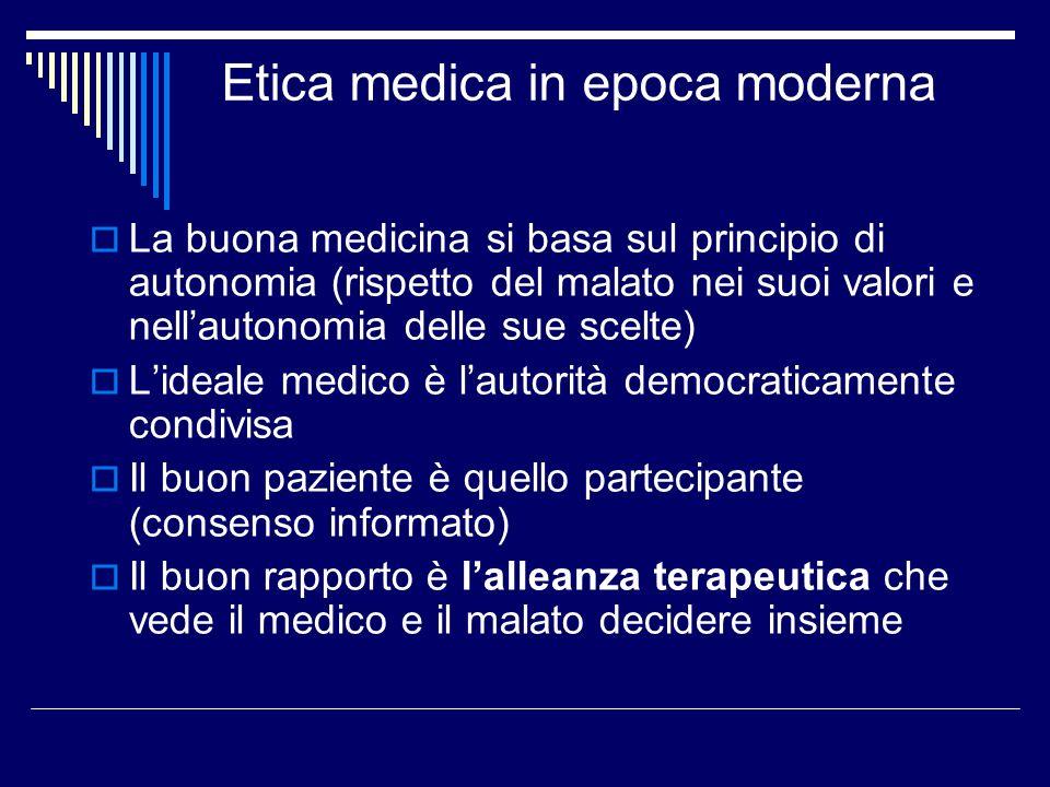 Etica medica in epoca moderna