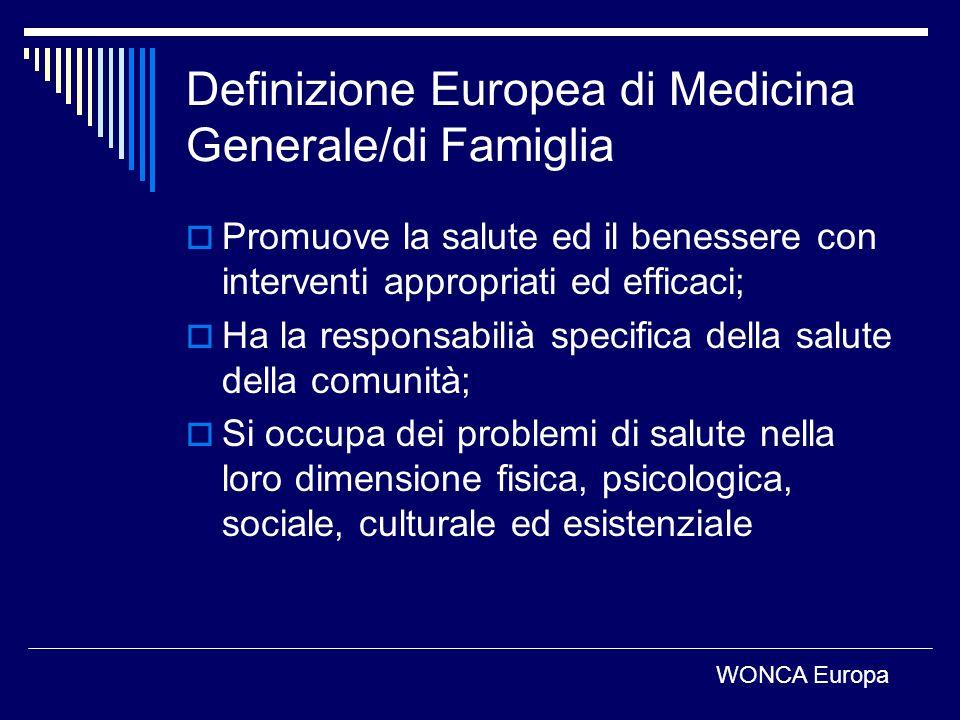 Definizione Europea di Medicina Generale/di Famiglia