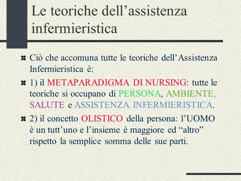 Le teoriche dell'assistenza infermieristica