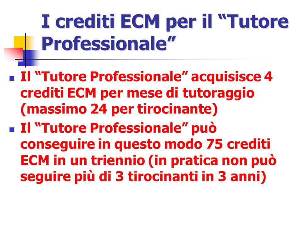 I crediti ECM per il Tutore Professionale