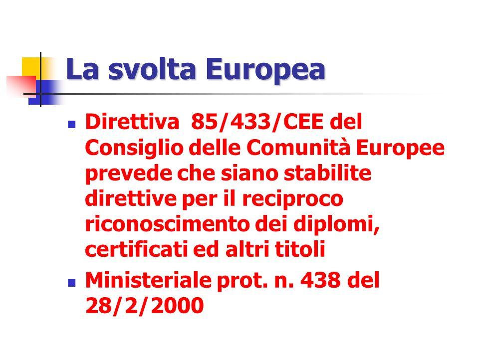 La svolta Europea