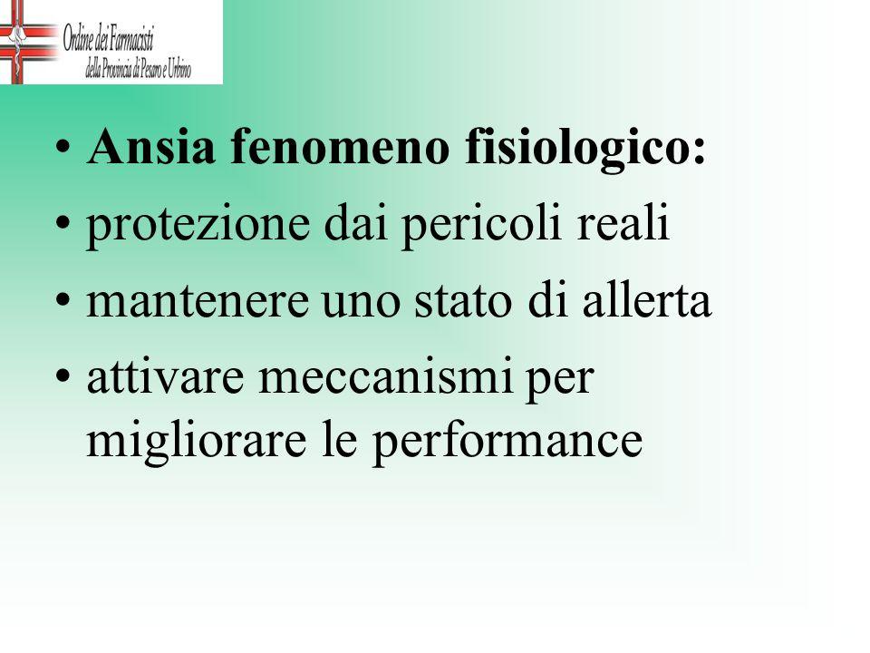Ansia fenomeno fisiologico: