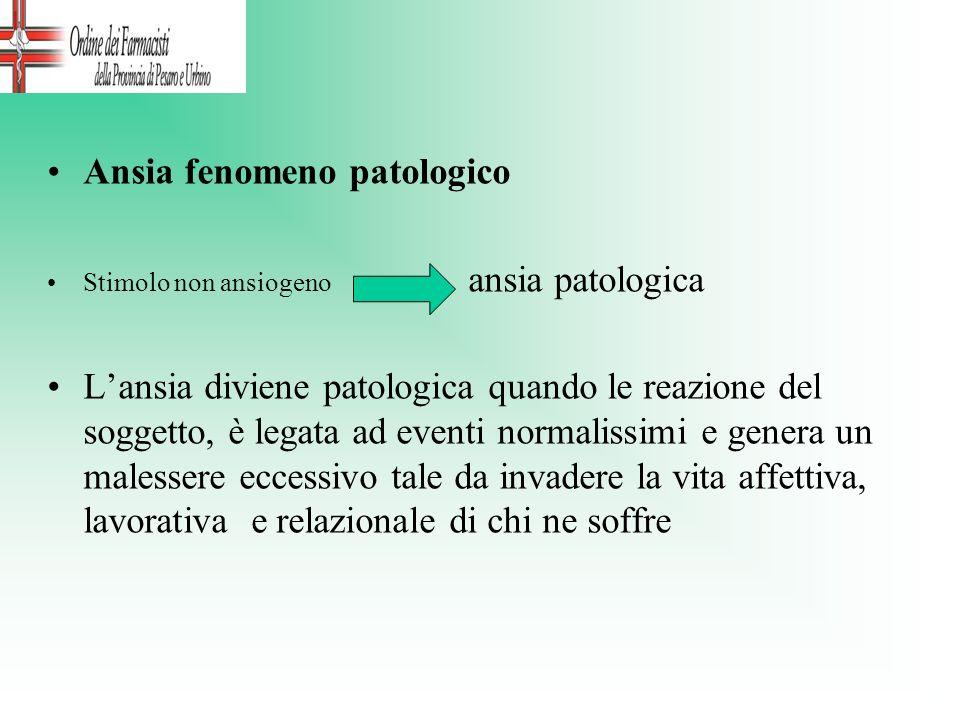 Ansia fenomeno patologico