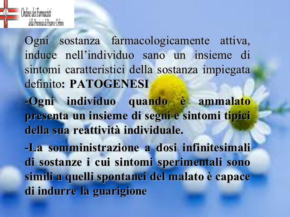Ogni sostanza farmacologicamente attiva, induce nell'individuo sano un insieme di sintomi caratteristici della sostanza impiegata definito: PATOGENESI