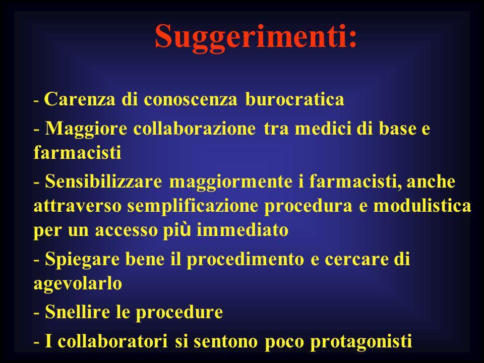 Suggerimenti: Maggiore collaborazione tra medici di base e farmacisti