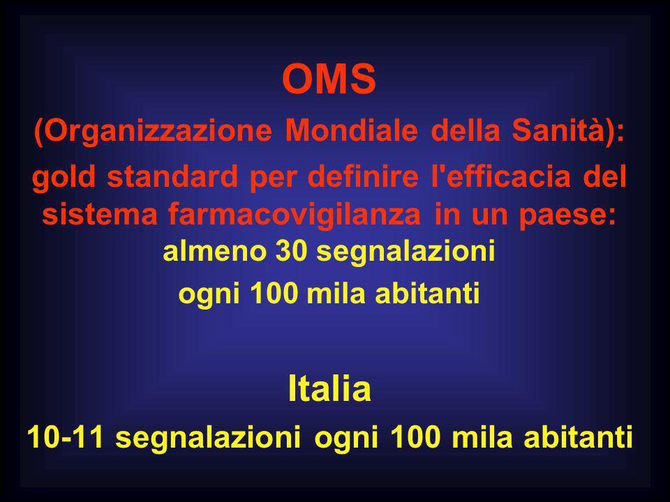 (Organizzazione Mondiale della Sanità):
