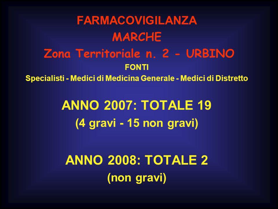 ANNO 2007: TOTALE 19 ANNO 2008: TOTALE 2
