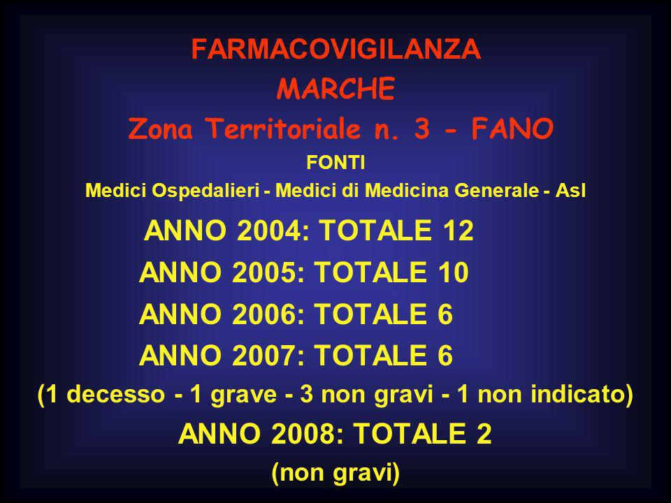 ANNO 2005: TOTALE 10 ANNO 2006: TOTALE 6 ANNO 2007: TOTALE 6
