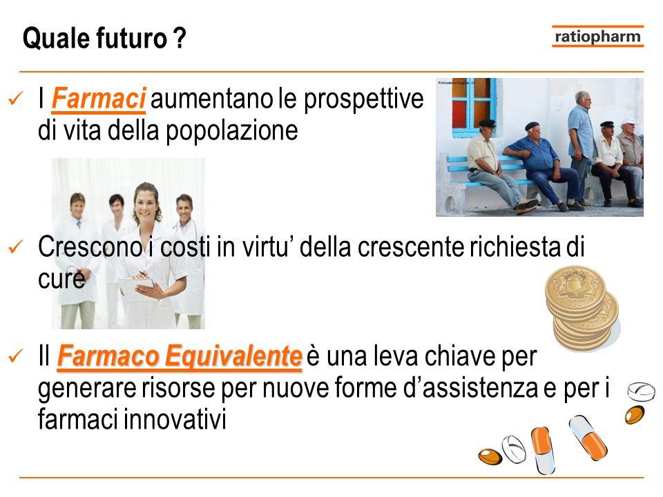 Quale futuro I Farmaci aumentano le prospettive di vita della popolazione.