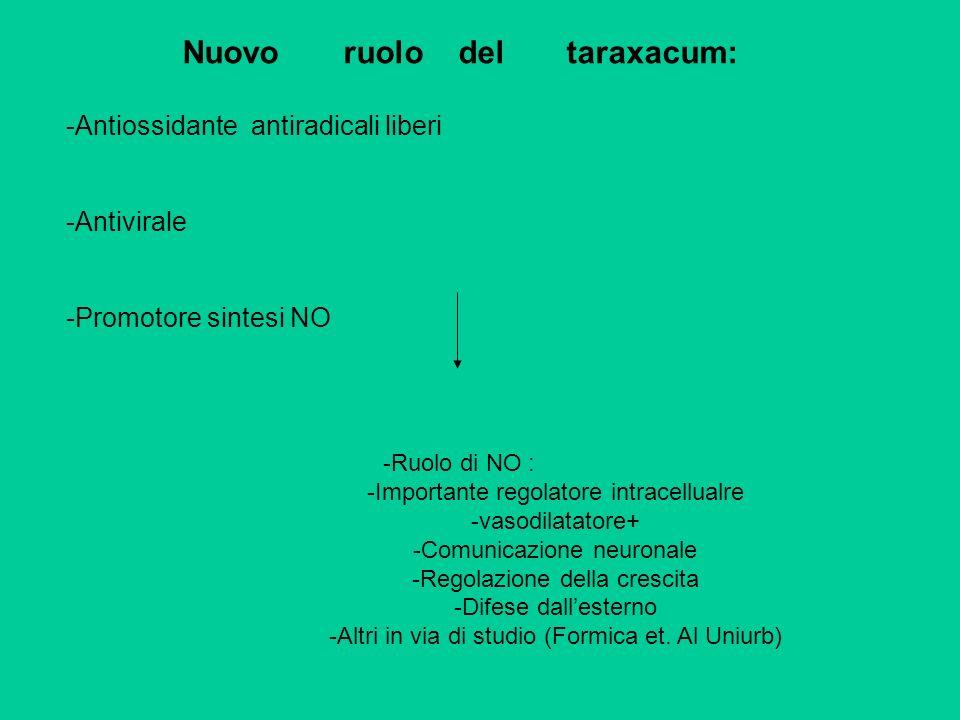 Nuovo ruolo del taraxacum: