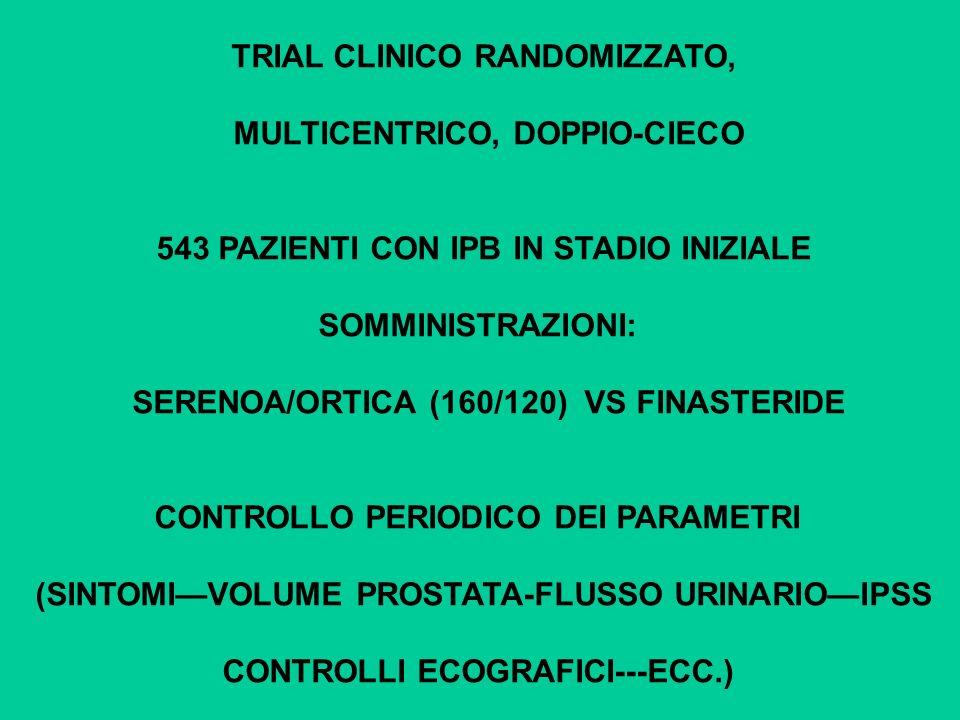 TRIAL CLINICO RANDOMIZZATO, MULTICENTRICO, DOPPIO-CIECO