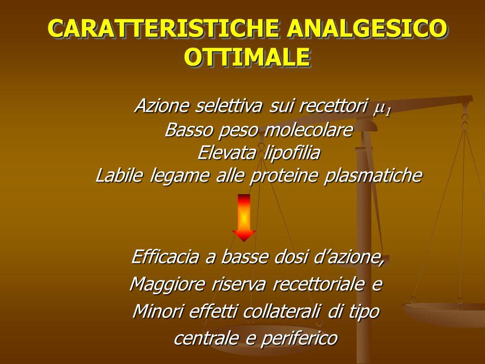CARATTERISTICHE ANALGESICO OTTIMALE