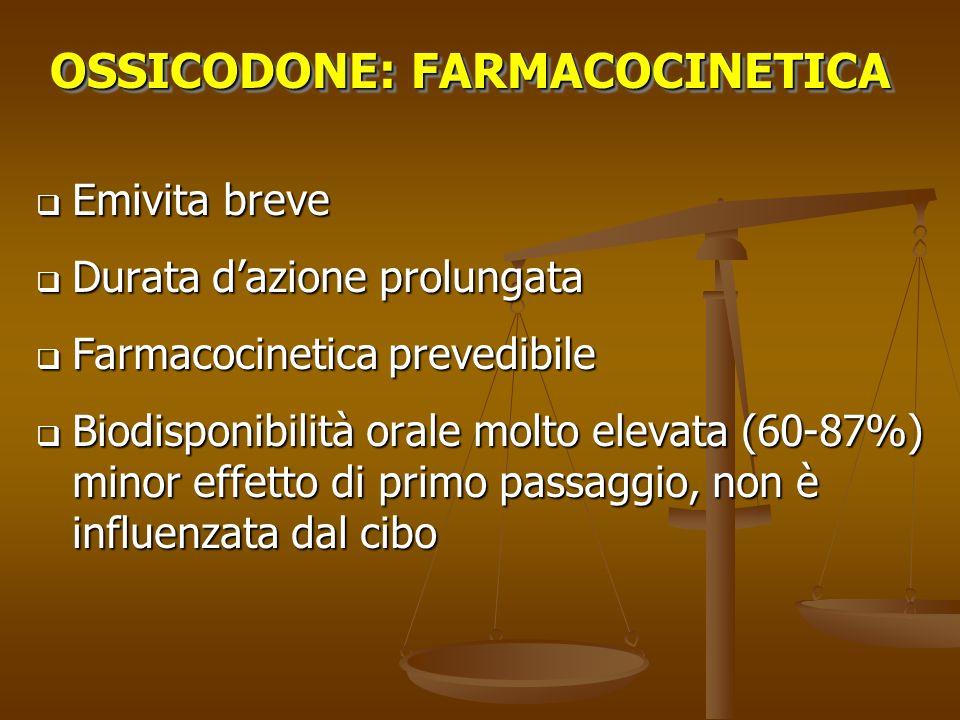 OSSICODONE: FARMACOCINETICA