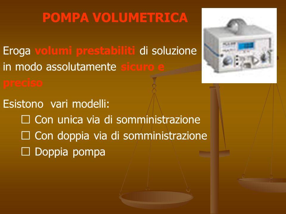 POMPA VOLUMETRICA Eroga volumi prestabiliti di soluzione. in modo assolutamente sicuro e. preciso.