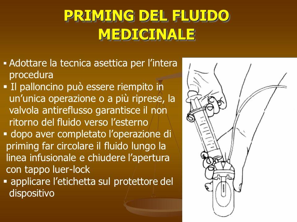 PRIMING DEL FLUIDO MEDICINALE